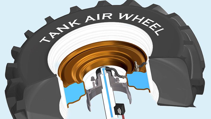 Sodijantes tank Air Wheel