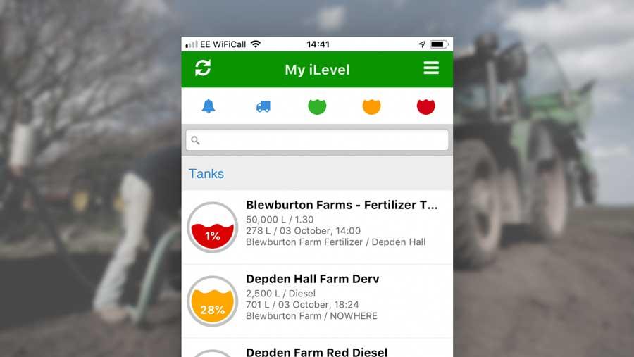 iLevel app