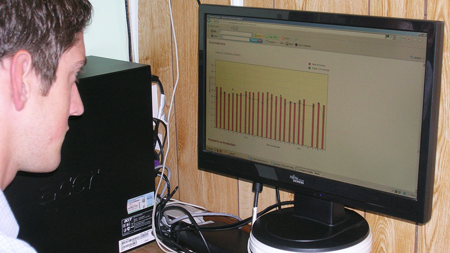 A farmer looking at data on a computer screen