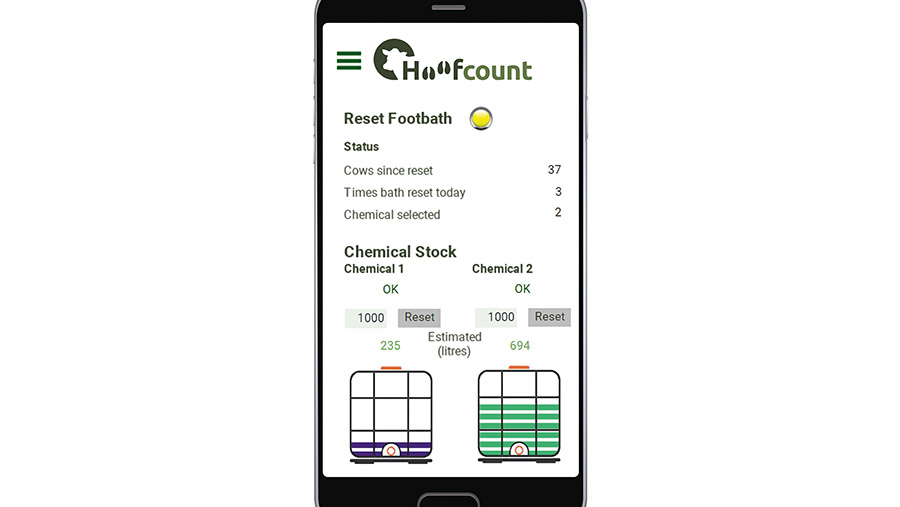 Smartphone screen with Hoofcount details