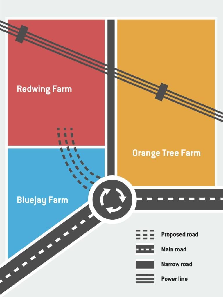 Farmer-diagram-graphic_WebReady