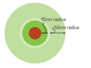 module-3-image-7