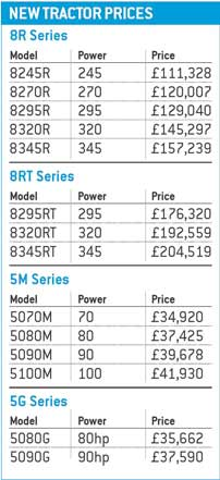 tractor prices table