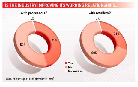 survey-relationships-4
