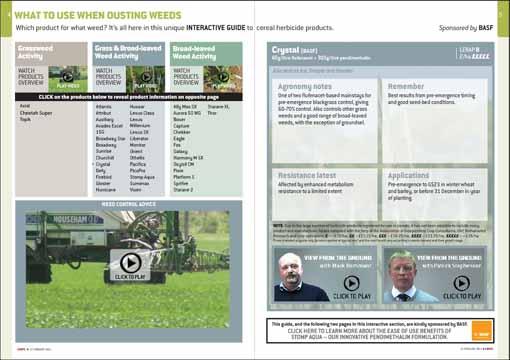 Crops interactive spread