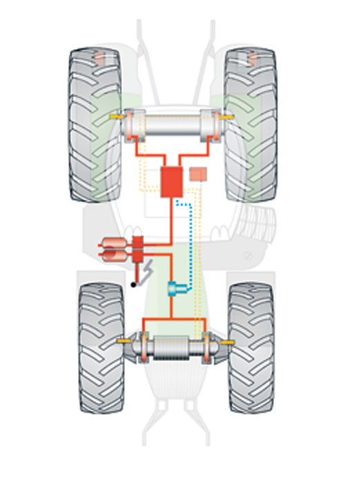 Fendt ABS layout