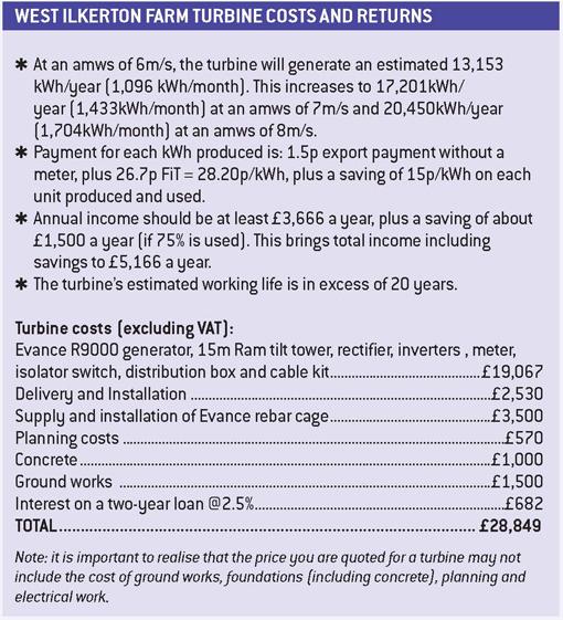 Turbine costs