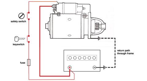 Starter circuit