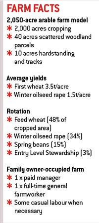 Virtual Farm Farm Facts