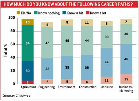 careers2