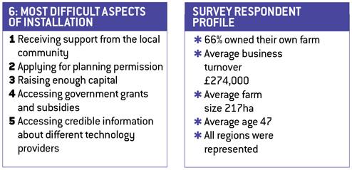 survey table6