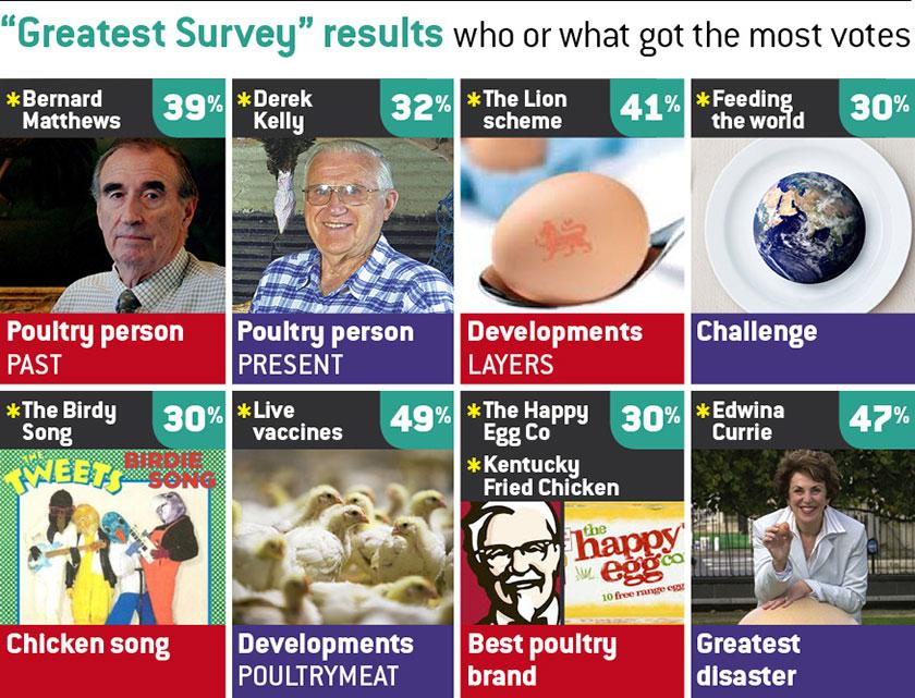 PW Survey-resultsweb1[h]